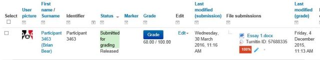 screenshot from moodle gradebook showing paper ID